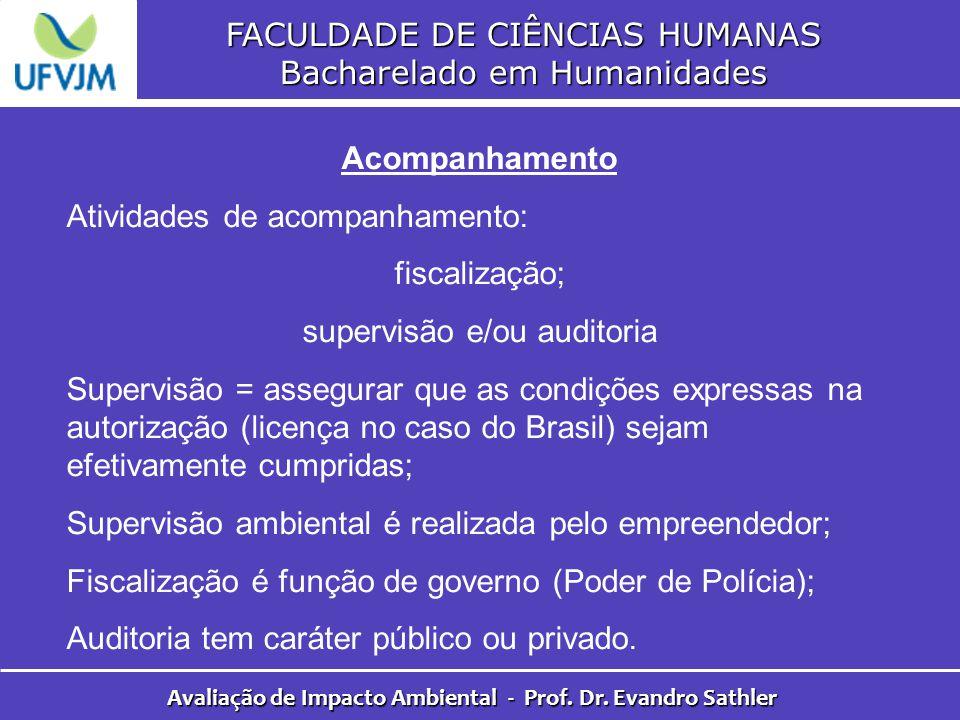 FACULDADE DE CIÊNCIAS HUMANAS Bacharelado em Humanidades Avaliação de Impacto Ambiental - Prof. Dr. Evandro Sathler Acompanhamento Atividades de acomp