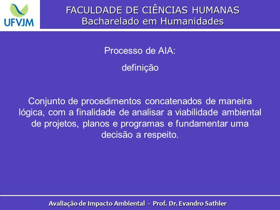 FACULDADE DE CIÊNCIAS HUMANAS Bacharelado em Humanidades Avaliação de Impacto Ambiental - Prof. Dr. Evandro Sathler Processo de AIA: definição Conjunt