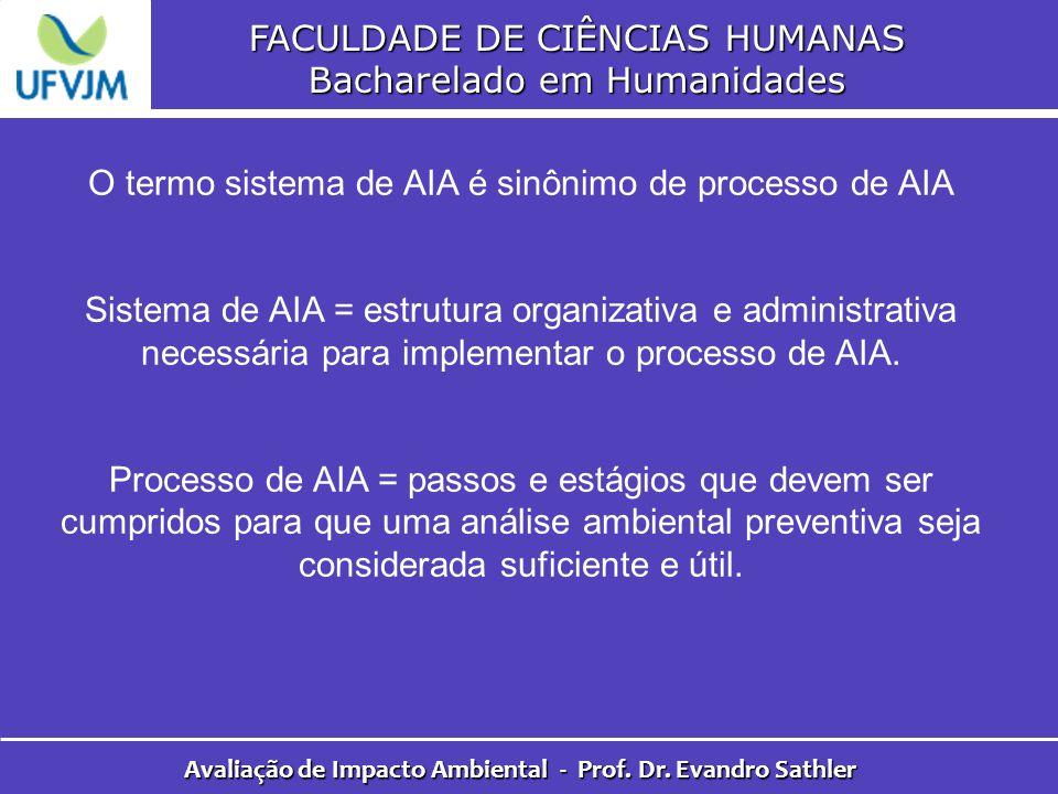 FACULDADE DE CIÊNCIAS HUMANAS Bacharelado em Humanidades Avaliação de Impacto Ambiental - Prof. Dr. Evandro Sathler O termo sistema de AIA é sinônimo
