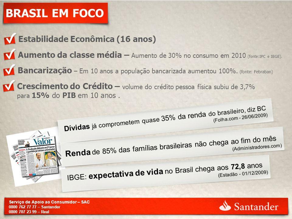 Serviço de Apoio ao Consumidor – SAC 0800 762 77 77 – Santander 0800 707 23 99 – Real BRASIL EM FOCO Dívidas já comprometem quase 35% da renda do bras