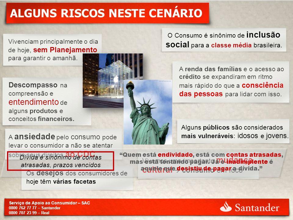 Serviço de Apoio ao Consumidor – SAC 0800 762 77 77 – Santander 0800 707 23 99 – Real ALGUNS RISCOS NESTE CENÁRIO A renda das famílias e o acesso ao c