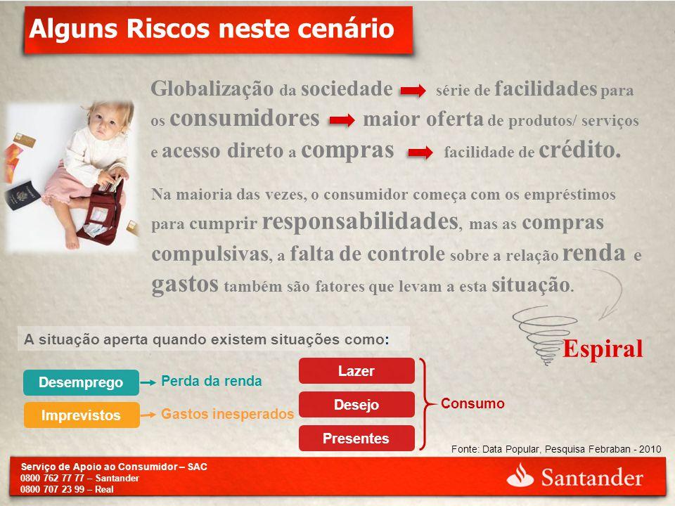 Serviço de Apoio ao Consumidor – SAC 0800 762 77 77 – Santander 0800 707 23 99 – Real Alguns Riscos neste cenário Globalização da sociedade série de f