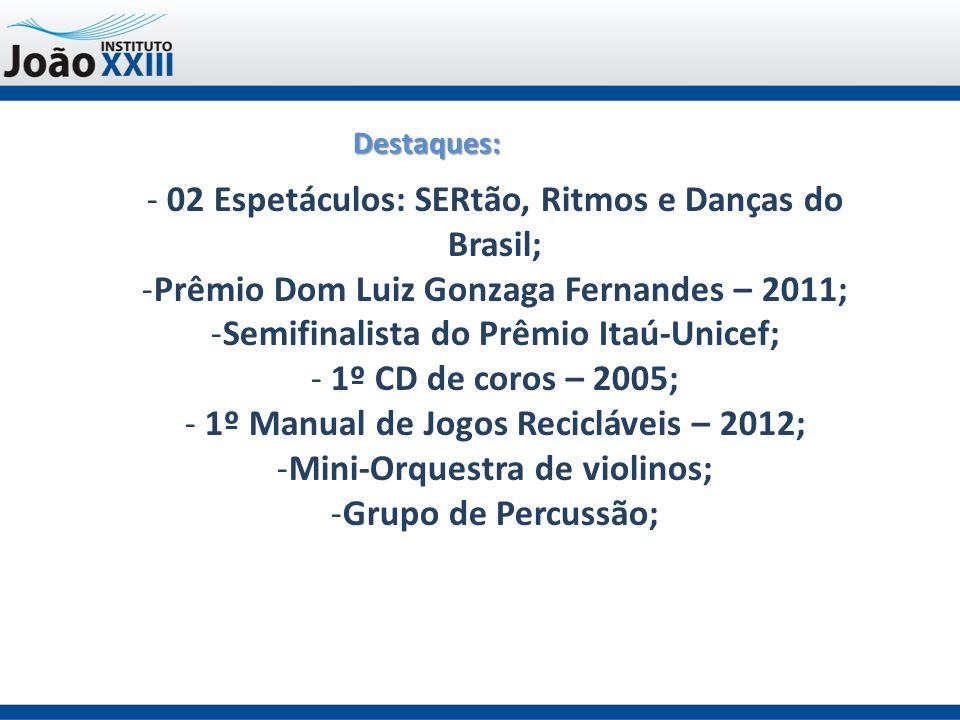 Destaques: - 02 Espetáculos: SERtão, Ritmos e Danças do Brasil; -Prêmio Dom Luiz Gonzaga Fernandes – 2011; -Semifinalista do Prêmio Itaú-Unicef; - 1º