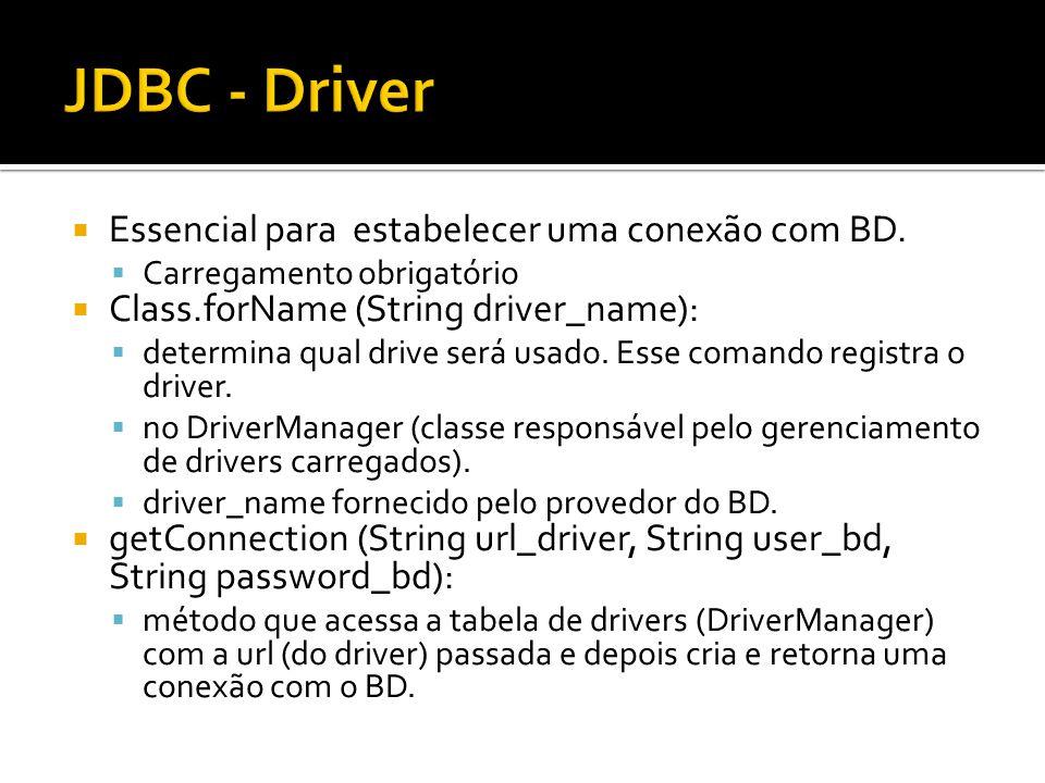  String user = eq01 ;  String password = equipe1 ;  String url_driver = jdbc:oracle:thin:@itapissuma.cin.ufpe.br:1521:dbdisc ;  Como dito anteriormente, obtemos uma conexão SOMENTE APÓS registrar um driver no DriveManager.