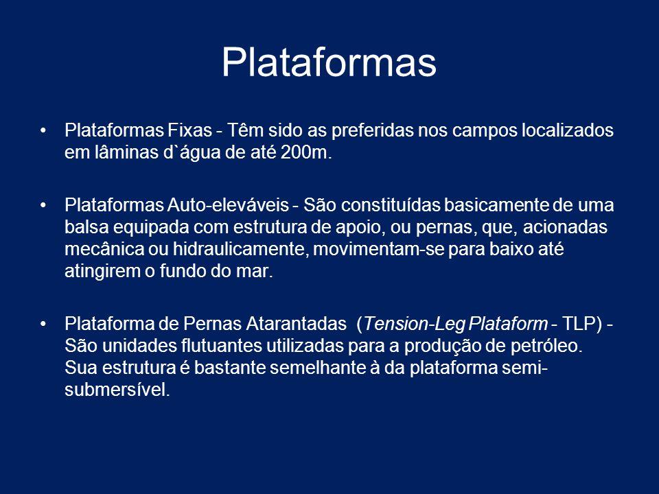 Plataformas Plataformas Fixas - Têm sido as preferidas nos campos localizados em lâminas d`água de até 200m. Plataformas Auto-eleváveis - São constitu