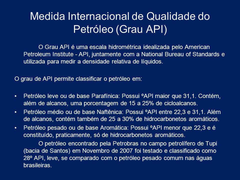 Medida Internacional de Qualidade do Petróleo (Grau API) O Grau API é uma escala hidrométrica idealizada pelo American Petroleum Institute - API, junt