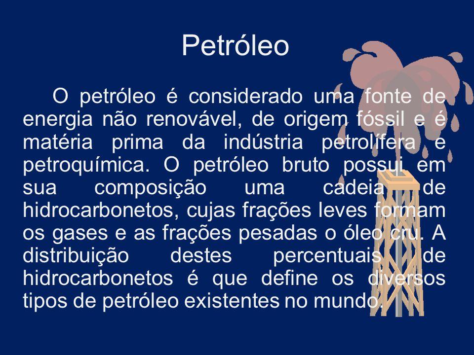 Petróleo O petróleo é considerado uma fonte de energia não renovável, de origem fóssil e é matéria prima da indústria petrolífera e petroquímica. O pe