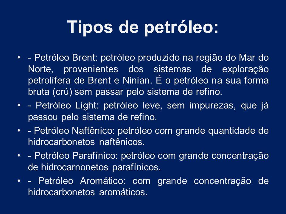 Tipos de petróleo: - Petróleo Brent: petróleo produzido na região do Mar do Norte, provenientes dos sistemas de exploração petrolífera de Brent e Nini