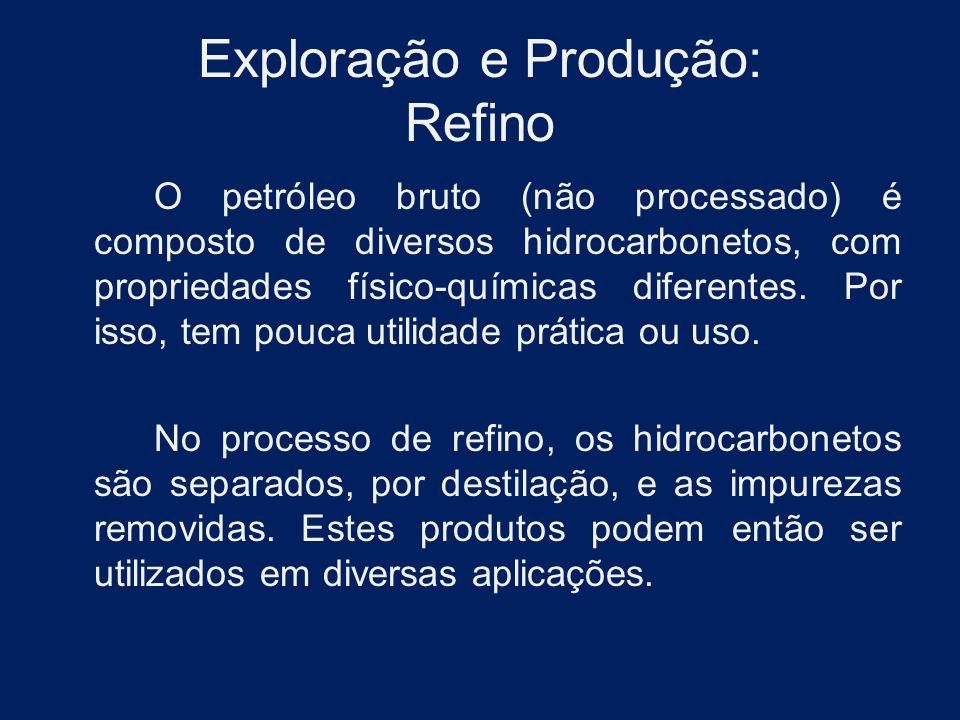 Exploração e Produção: Refino O petróleo bruto (não processado) é composto de diversos hidrocarbonetos, com propriedades físico-químicas diferentes. P