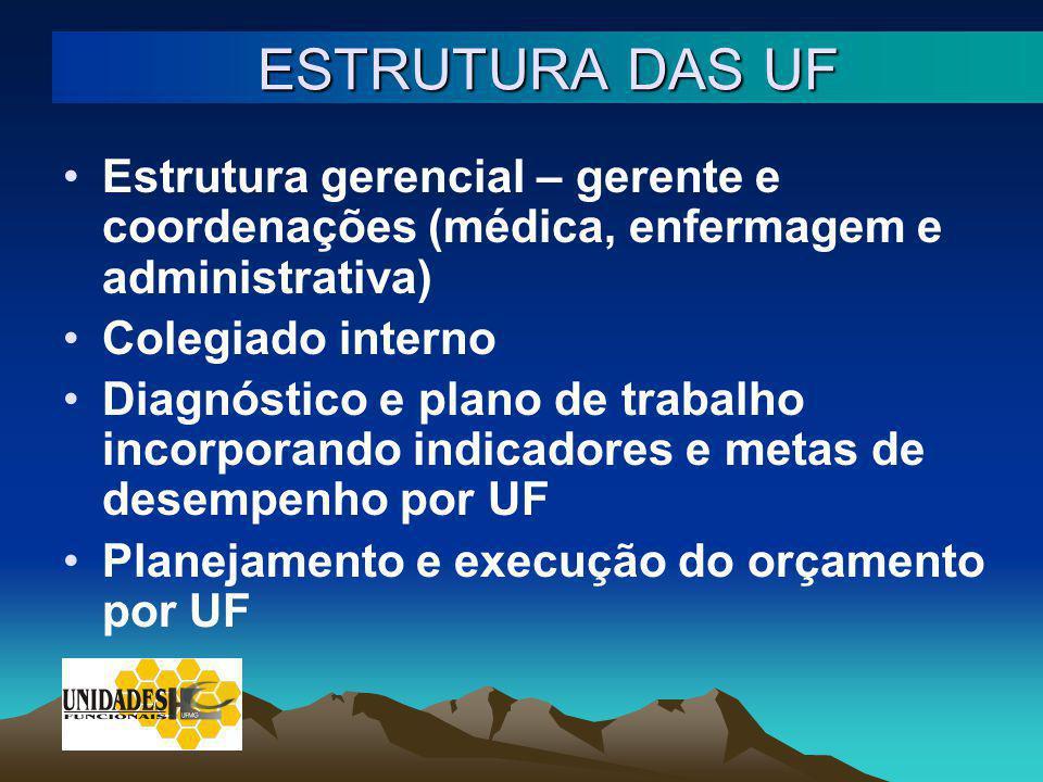 1. PRONTO ATENDIMENTO 2. CLÍNICA MÉDICA - Clínica Médica de adulto - Dermatologia - DIP - CTI Adulto - Endocrinologia - Neurologia - Reumatologia 3. H