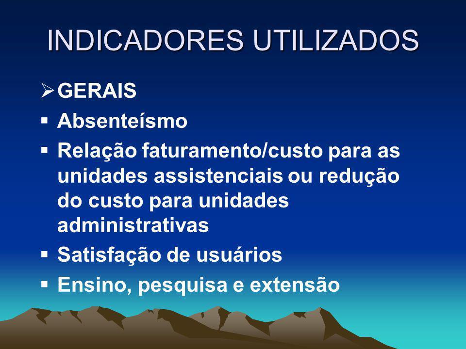ESTRUTURA DAS UF Gestão dos recursos existentes – RH, financeiros, assistencial, material e medicamentos Contrato de gestão com a Diretoria Avaliação