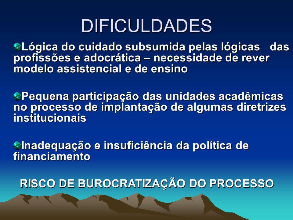 DIFICULDADES Relações de poder no HU (cultura e práticas autoritárias, burocráticas e verticalizadas) Relação unidades acadêmicas e papel assistencial