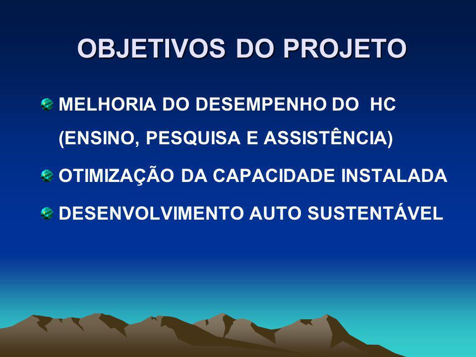 PROGRAMA DE INCENTIVO AO DESEMPENHO - PID SEGUNDA AVALIAÇAO PID - 1 O SEMESTRE 2002