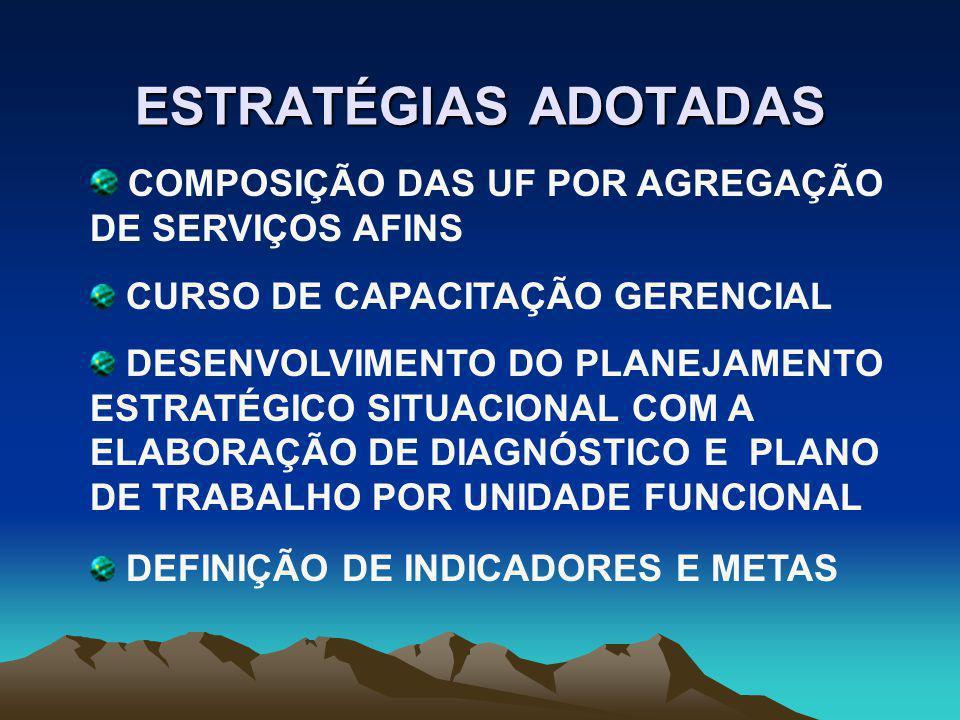 PRINCÍPIOS DO PROJETO DESCENTRALIZAÇÃO ADMINISTRATIVO- GERENCIAL DEMOCRATIZAÇÃO DO PROCESSO DE DECISÃO E DE GESTÃO DESENVOLVIMENTO DO PLANEJAMENTO PARTICIPATIVO ESTRATÉGICO DEFINIÇÃO DE RESPONSABILIDADES E COMPROMISSOS ENTRE A DIREÇÃO E UF