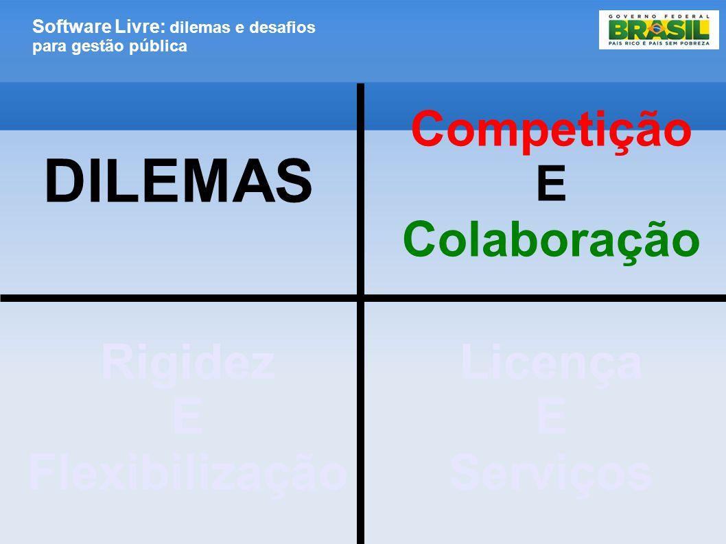 Software Livre: dilemas e desafios para gestão pública DILEMAS Competição E Colaboração Licença E Serviços Rigidez E Flexibilização