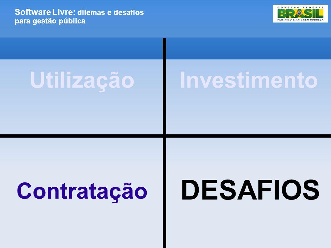 Software Livre: dilemas e desafios para gestão pública DESAFIOS Contratação UtilizaçãoInvestimento