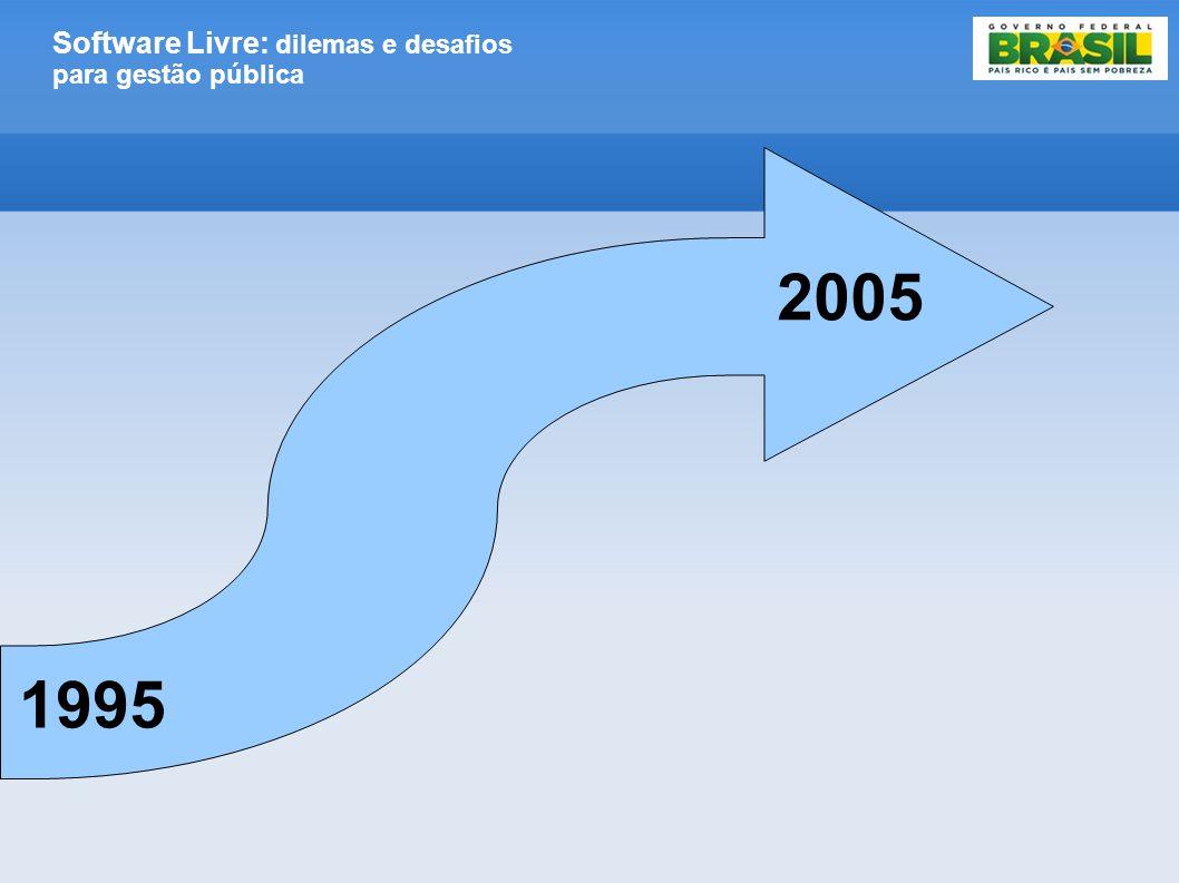 Software Livre: dilemas e desafios para gestão pública 1995 2005