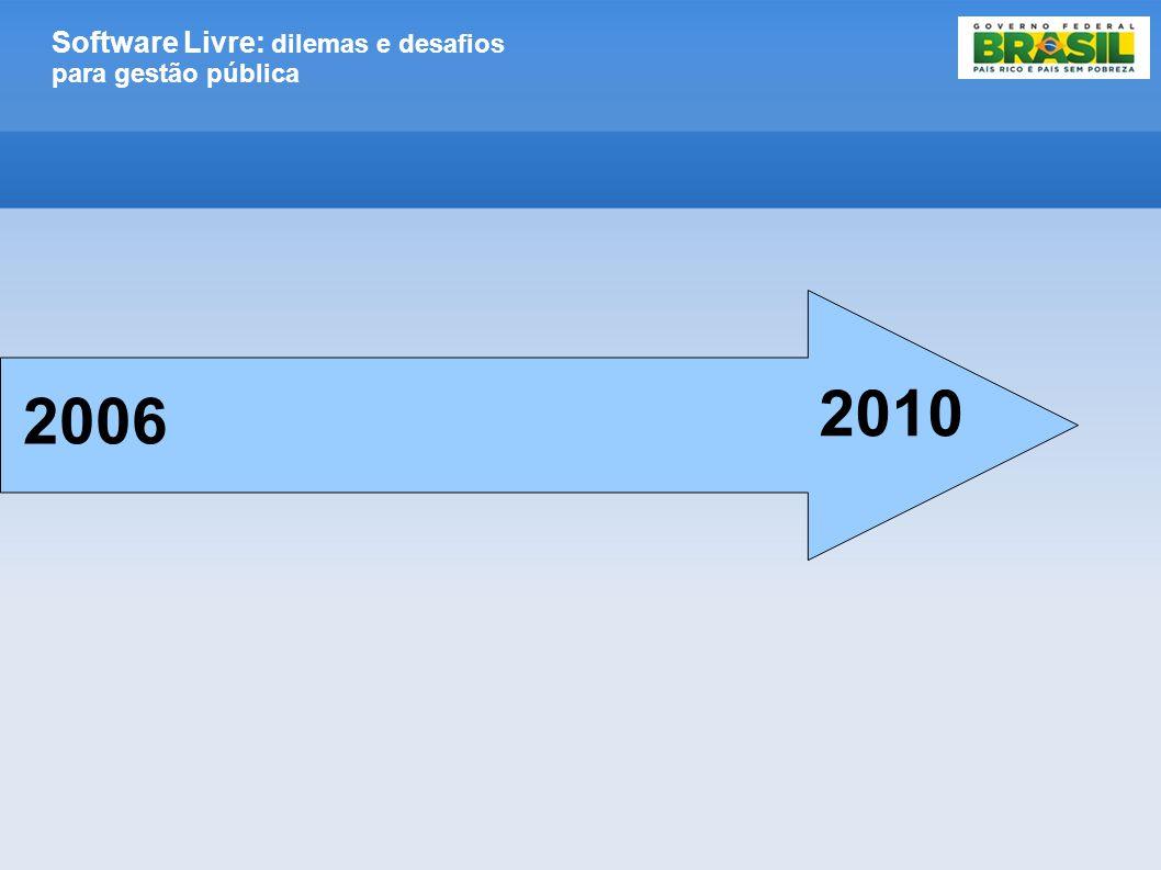 Software Livre: dilemas e desafios para gestão pública 2006 2010
