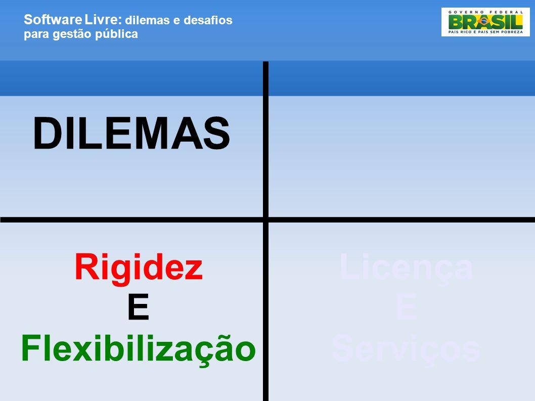 Software Livre: dilemas e desafios para gestão pública DILEMAS Licença E Serviços Rigidez E Flexibilização