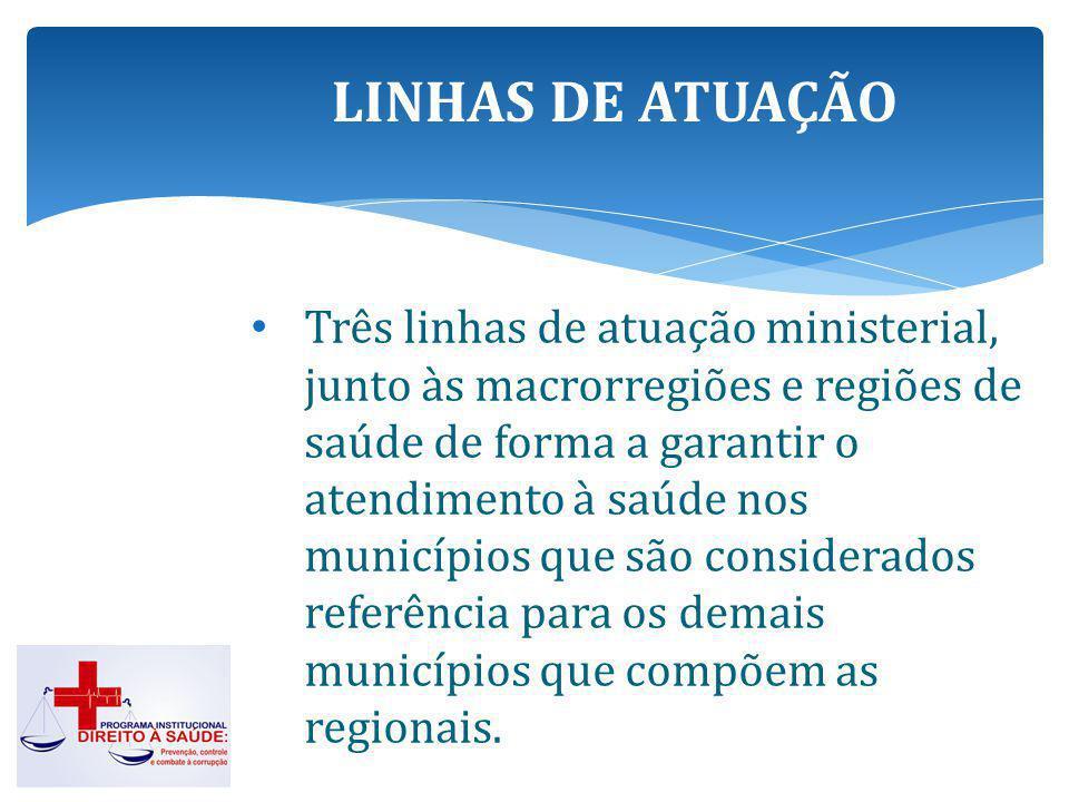 1ª) Realização de Encontros Regionais de Saúde, inicialmente nas 08 (oito) macrorregiões de saúde, envolvendo membros e servidores do Ministério Público, segmentos sociais com atuação na defesa da saúde, incluindo os Conselhos Estadual e Municipais de Saúde, gestores em saúde pública, Vigilância Sanitária e Epidemiológica, Conselho Regional de Medicina do Maranhão (CRM-MA), Conselho Regional de Enfermagem (COREN-MA) e Conselho Regional de Odontologia (CRO-MA), com o objetivo de promover um processo de discussão sobre os problemas existentes na área, acompanhado de uma capacitação para busca de soluções conjuntas.