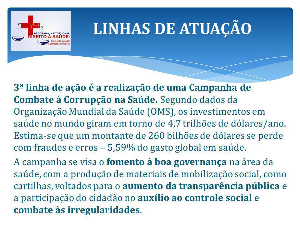 CONTATOS: Procuradoria-Geral de Justiça Centro de Apoio Operacional da Saúde End: Rua Oswaldo Cruz, 1396 – Centro – CEP: 65020-910 – São Luís/MA Tel: (98) 3219-1920 E-mail: caopsaude@mpma.mp.brcaopsaude@mpma.mp.br