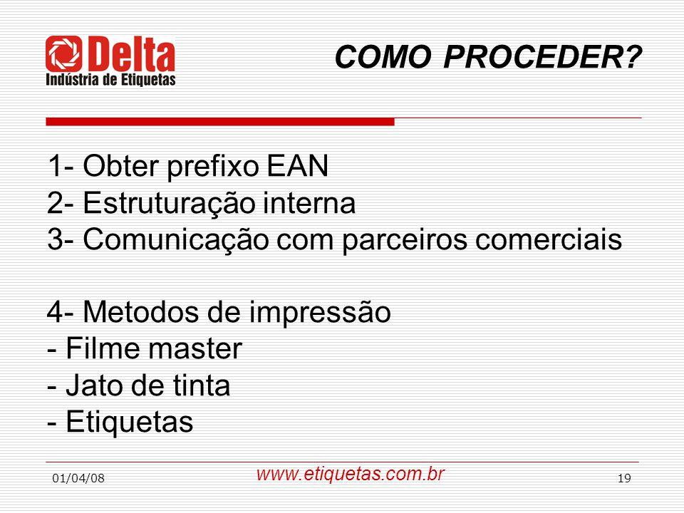 01/04/0819 1- Obter prefixo EAN 2- Estruturação interna 3- Comunicação com parceiros comerciais 4- Metodos de impressão - Filme master - Jato de tinta - Etiquetas COMO PROCEDER.