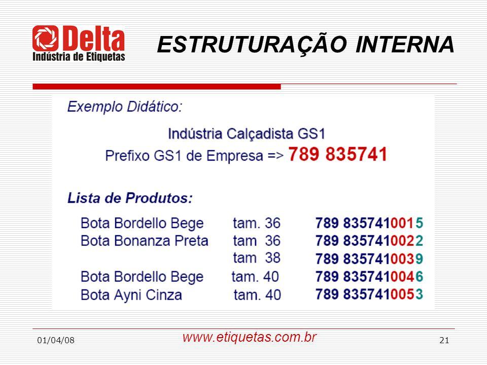 01/04/0821 ESTRUTURAÇÃO INTERNA www.etiquetas.com.br