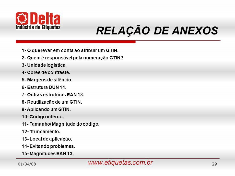 01/04/0829 www.etiquetas.com.br RELAÇÃO DE ANEXOS 1- O que levar em conta ao atribuir um GTIN.