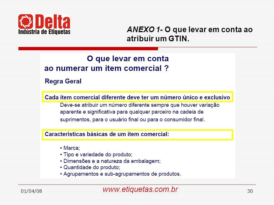 01/04/0830 ANEXO 1- O que levar em conta ao atribuir um GTIN. www.etiquetas.com.br
