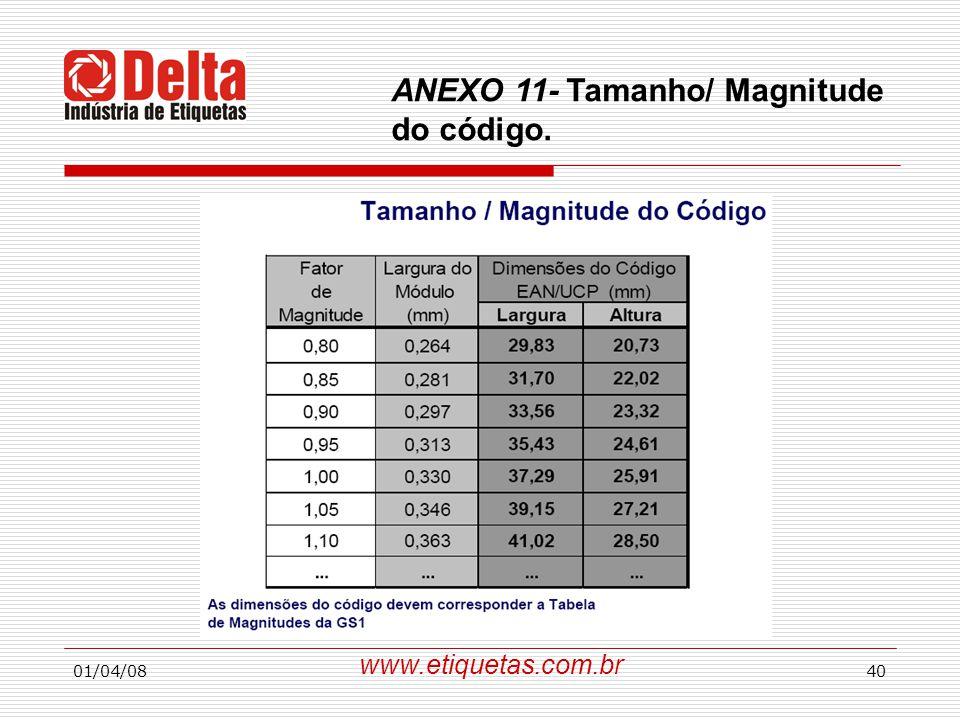 01/04/0840 www.etiquetas.com.br ANEXO 11- Tamanho/ Magnitude do código.