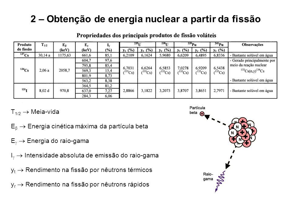 T 1/2  Meia-vida E   Energia cinética máxima da partícula beta E   Energia do raio-gama I   Intensidade absoluta de emissão do raio-gama y t 