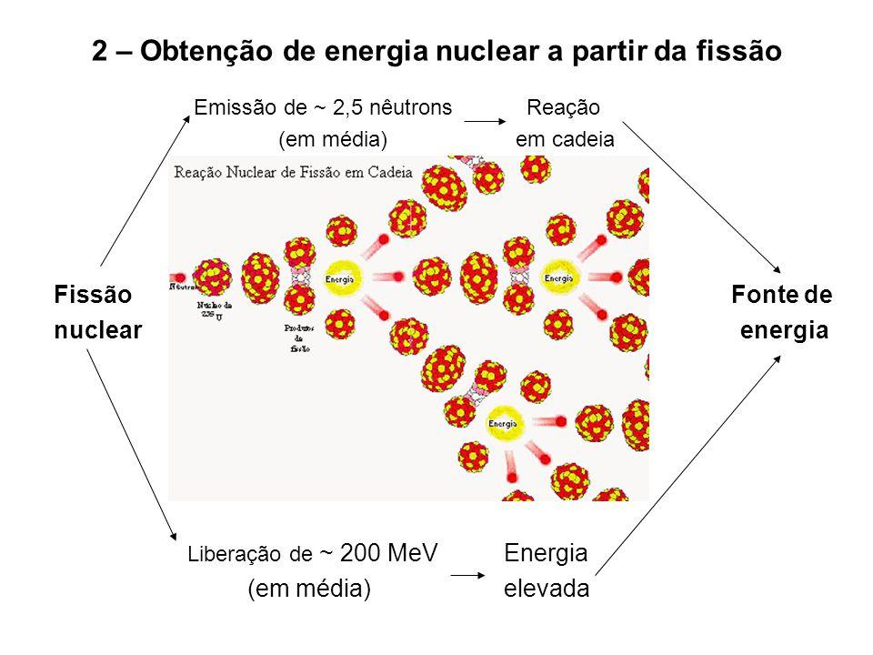 2 – Obtenção de energia nuclear a partir da fissão Emissão de ~ 2,5 nêutrons Reação (em média) em cadeia Fissão Fonte de nuclear energia Liberação de