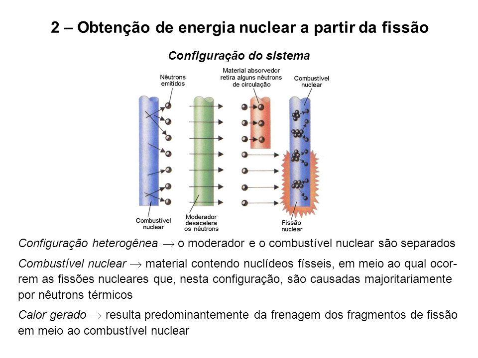 2 – Obtenção de energia nuclear a partir da fissão Configuração do sistema Configuração heterogênea  o moderador e o combustível nuclear são separado