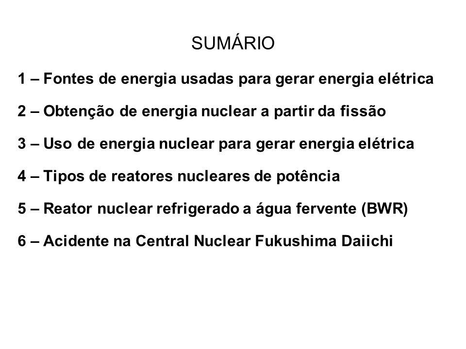SUMÁRIO 1 – Fontes de energia usadas para gerar energia elétrica 2 – Obtenção de energia nuclear a partir da fissão 3 – Uso de energia nuclear para ge