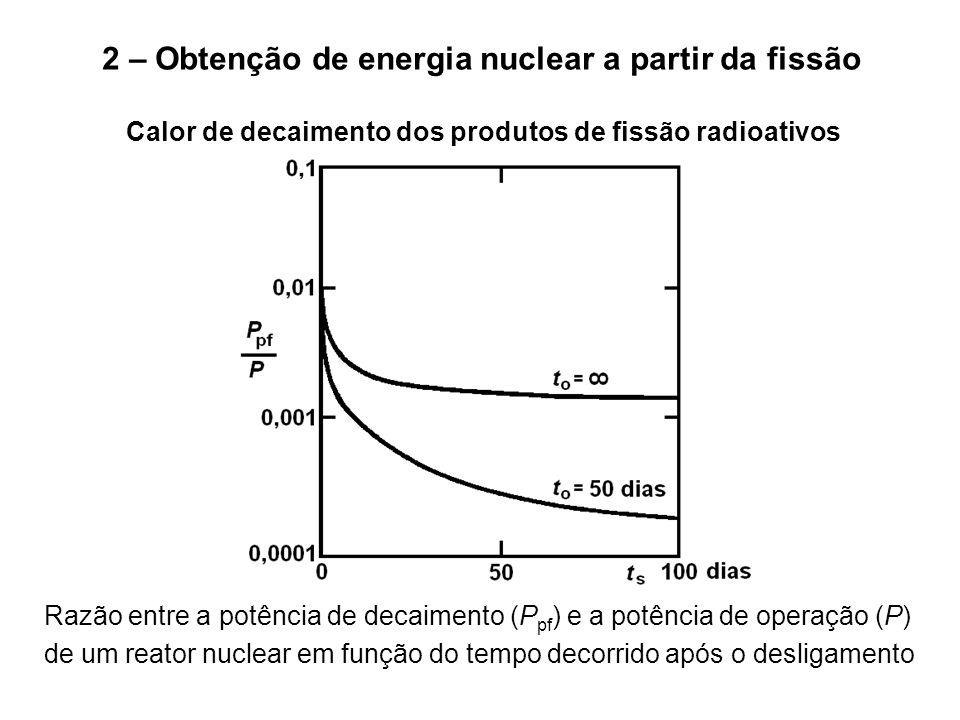 2 – Obtenção de energia nuclear a partir da fissão Calor de decaimento dos produtos de fissão radioativos Razão entre a potência de decaimento (P pf )