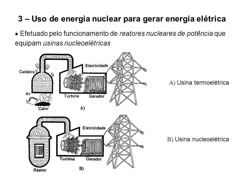 3 – Uso de energia nuclear para gerar energia elétrica  Efetuado pelo funcionamento de reatores nucleares de potência que equipam usinas nucleoelétri