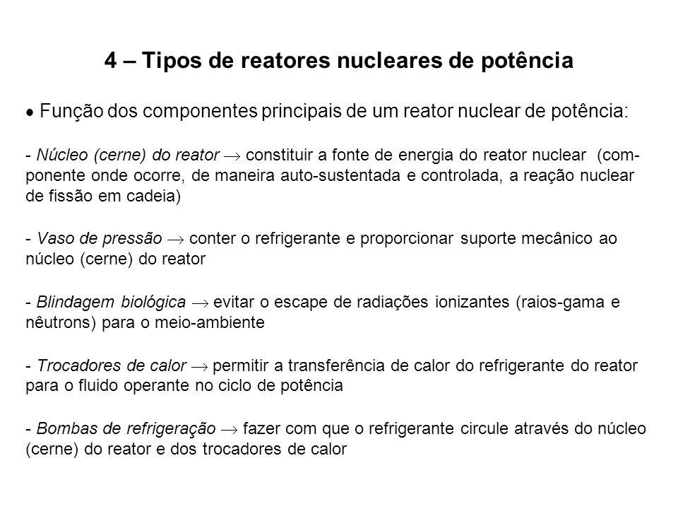  Função dos componentes principais de um reator nuclear de potência: - Núcleo (cerne) do reator  constituir a fonte de energia do reator nuclear (co