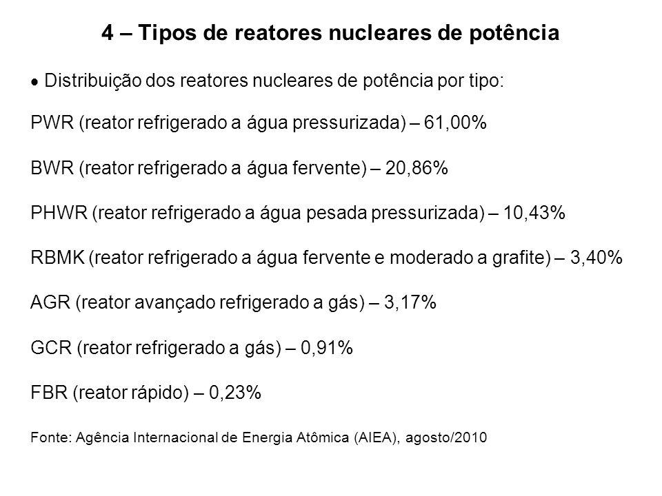 4 – Tipos de reatores nucleares de potência  Distribuição dos reatores nucleares de potência por tipo: PWR (reator refrigerado a água pressurizada) –