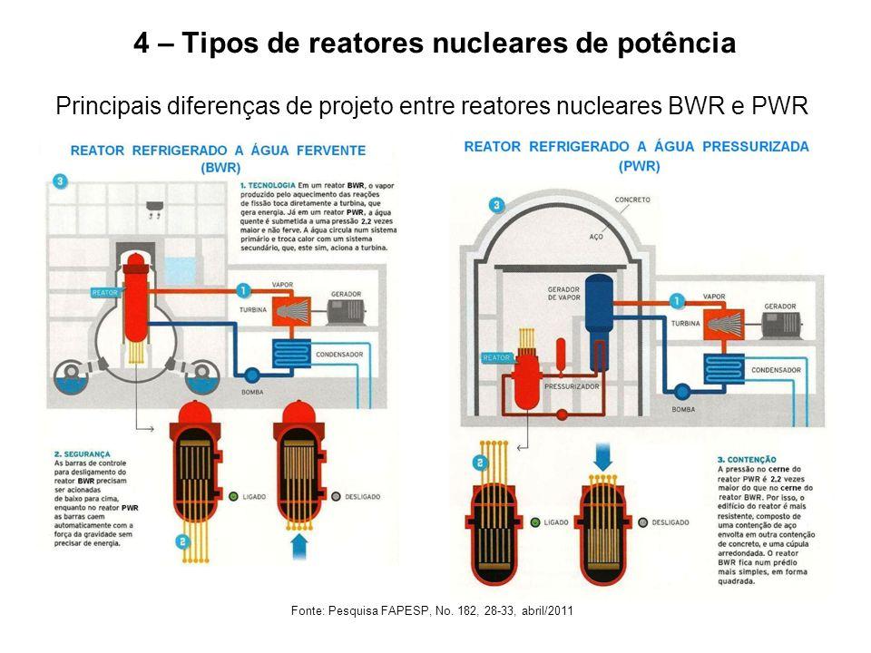 4 – Tipos de reatores nucleares de potência Principais diferenças de projeto entre reatores nucleares BWR e PWR Fonte: Pesquisa FAPESP, No. 182, 28-33