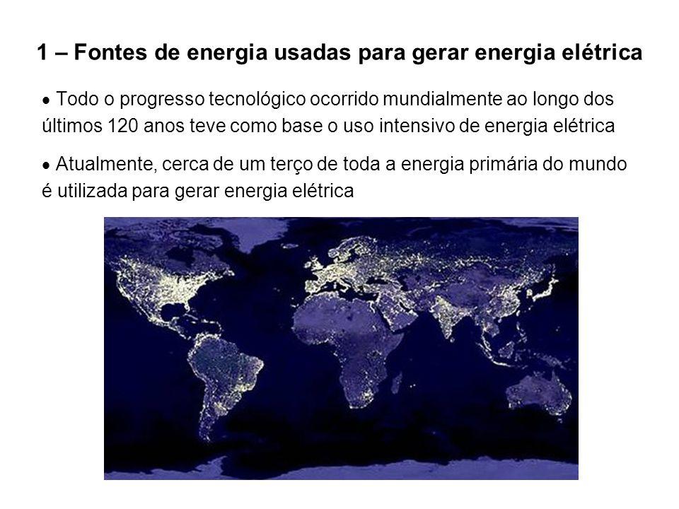 1 – Fontes de energia usadas para gerar energia elétrica  Todo o progresso tecnológico ocorrido mundialmente ao longo dos últimos 120 anos teve como