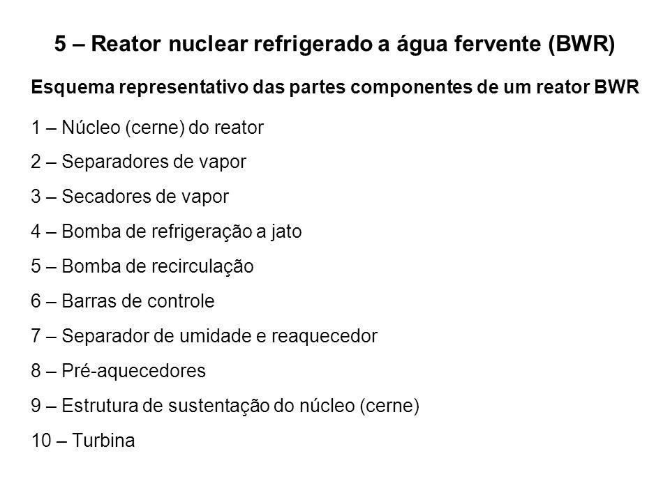 Esquema representativo das partes componentes de um reator BWR 1 – Núcleo (cerne) do reator 2 – Separadores de vapor 3 – Secadores de vapor 4 – Bomba