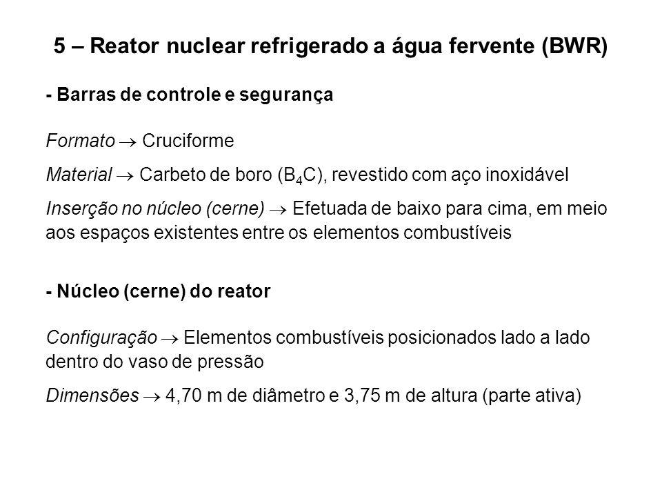 - Barras de controle e segurança Formato  Cruciforme Material  Carbeto de boro (B 4 C), revestido com aço inoxidável Inserção no núcleo (cerne)  Ef