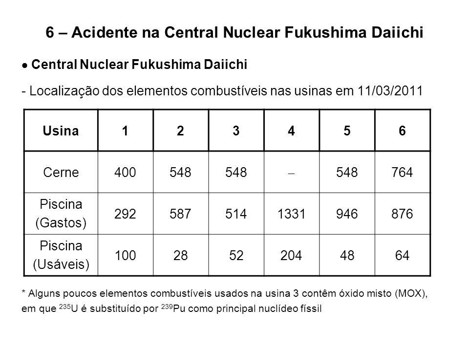 6 – Acidente na Central Nuclear Fukushima Daiichi  Central Nuclear Fukushima Daiichi - Localização dos elementos combustíveis nas usinas em 11/03/201