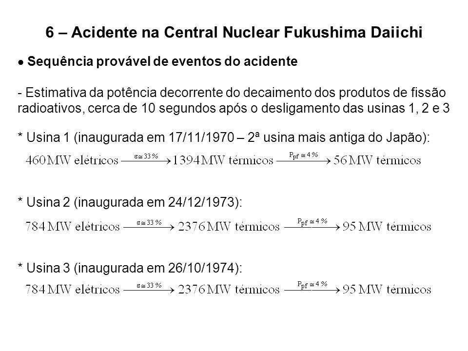 6 – Acidente na Central Nuclear Fukushima Daiichi  Sequência provável de eventos do acidente - Estimativa da potência decorrente do decaimento dos pr