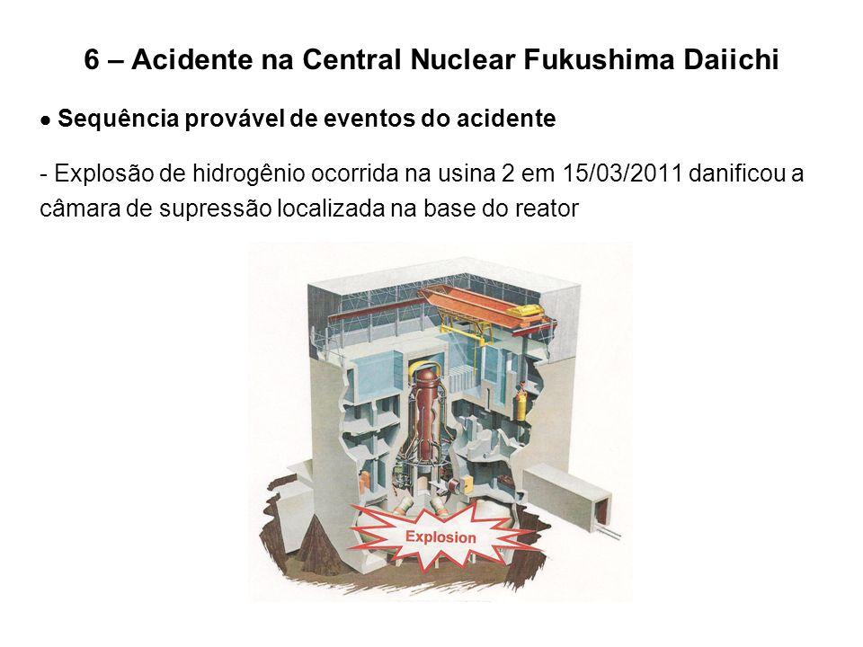 6 – Acidente na Central Nuclear Fukushima Daiichi  Sequência provável de eventos do acidente - Explosão de hidrogênio ocorrida na usina 2 em 15/03/20
