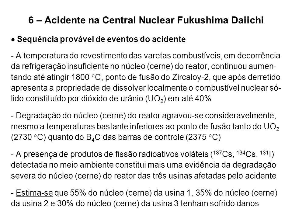 6 – Acidente na Central Nuclear Fukushima Daiichi  Sequência provável de eventos do acidente - A temperatura do revestimento das varetas combustíveis