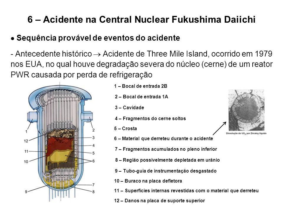 6 – Acidente na Central Nuclear Fukushima Daiichi  Sequência provável de eventos do acidente - Antecedente histórico  Acidente de Three Mile Island,
