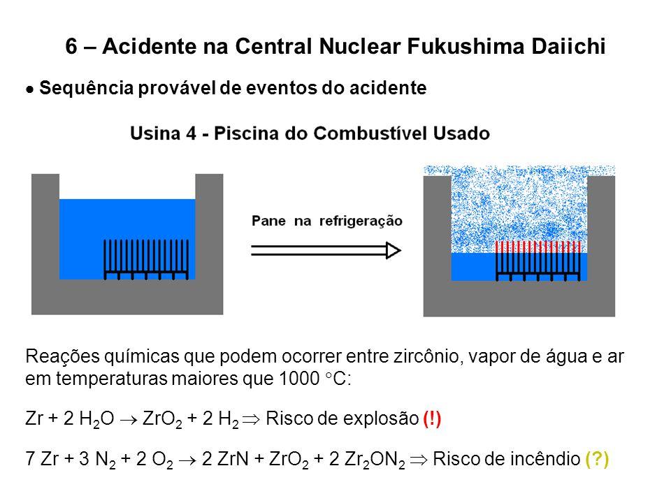 6 – Acidente na Central Nuclear Fukushima Daiichi  Sequência provável de eventos do acidente Reações químicas que podem ocorrer entre zircônio, vapor