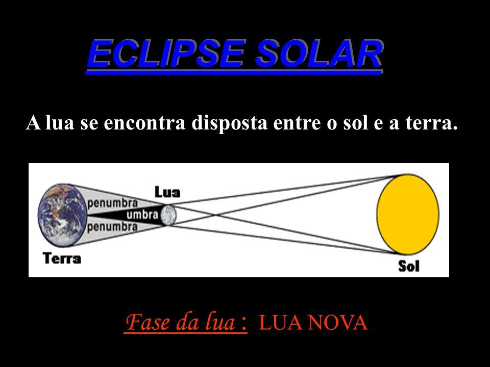 ECLIPSE ECLIPSE Os eclipses ocorrem devido ao princípio da propagação retilínea da luz e podem ser : Solar ou Solar ou Lunar Lunar