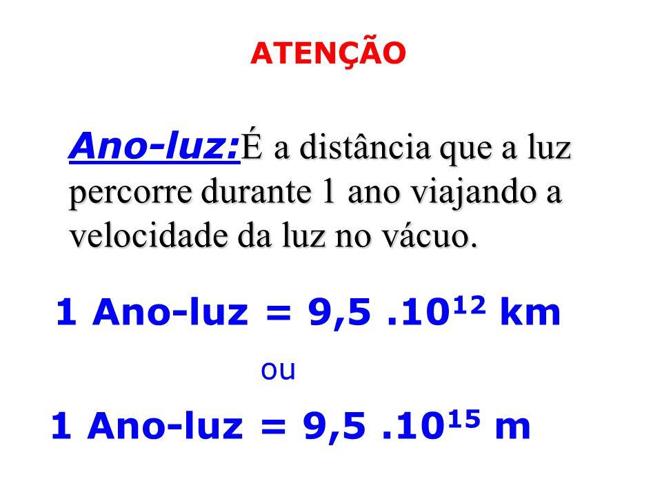 LEIS DA REFLEXÃO RI RR Normal(N) i r